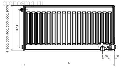 Комплект поставки радиаторов с нижним подключением