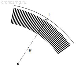 РАДИУСНОЕ ИСПОЛНЕНИЕ min R=3500 mm
